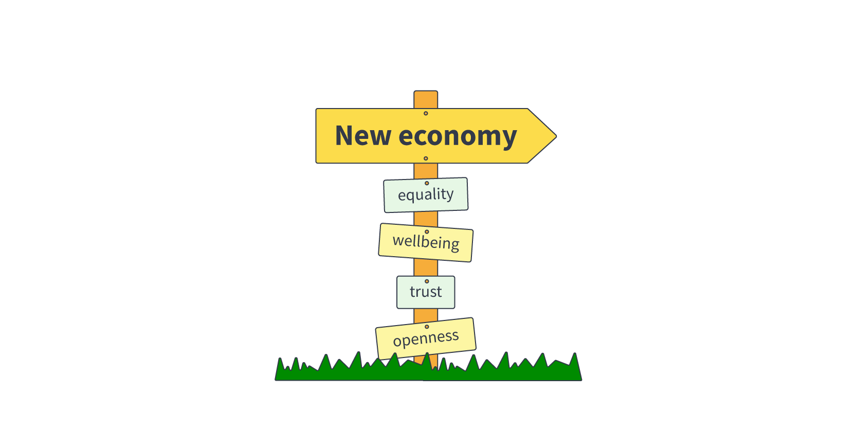 Illustration of road sign leading to new economy