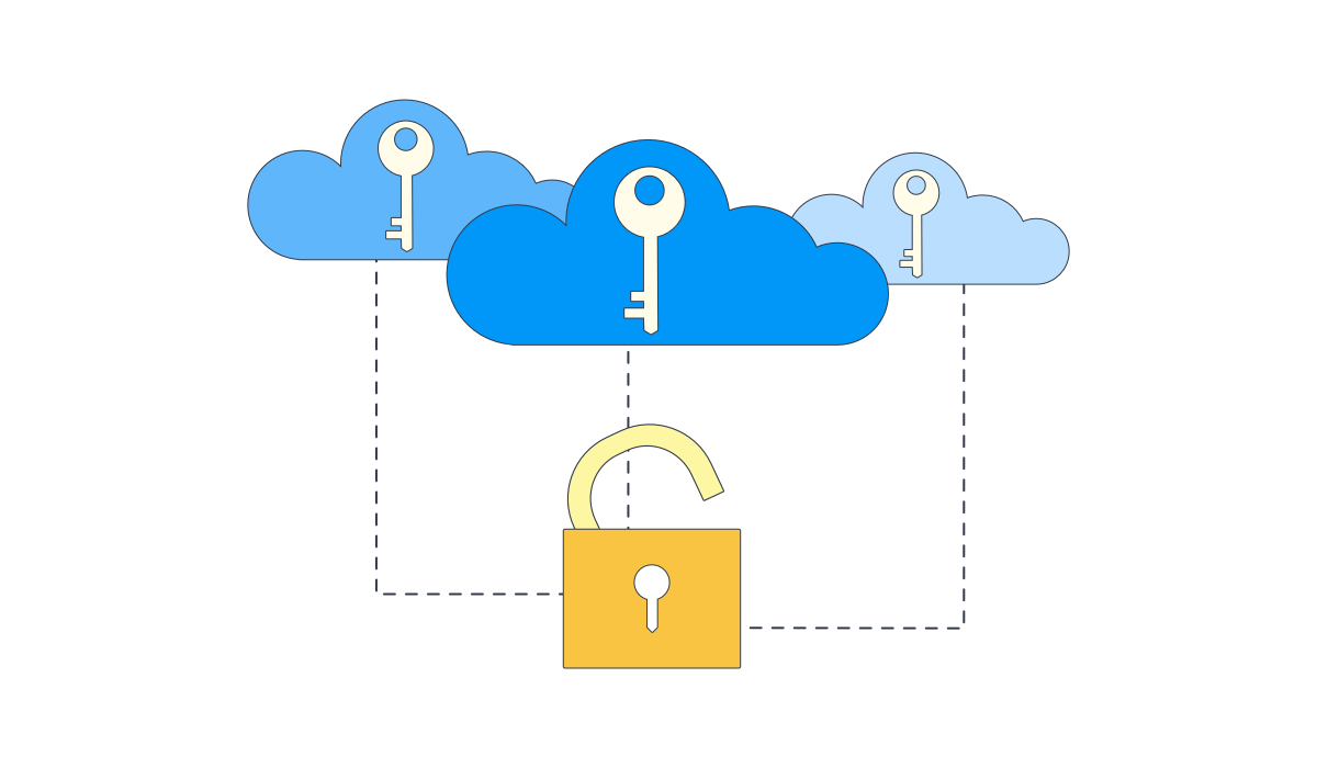 Illustration of 3 keys in clouds, floating above an open lock. Dashed lines run from each cloud to the lock.